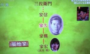 哀川翔さんの先祖